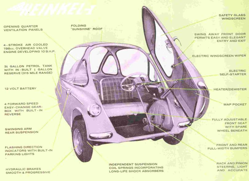 Heinkel Trojan Club  Car Description